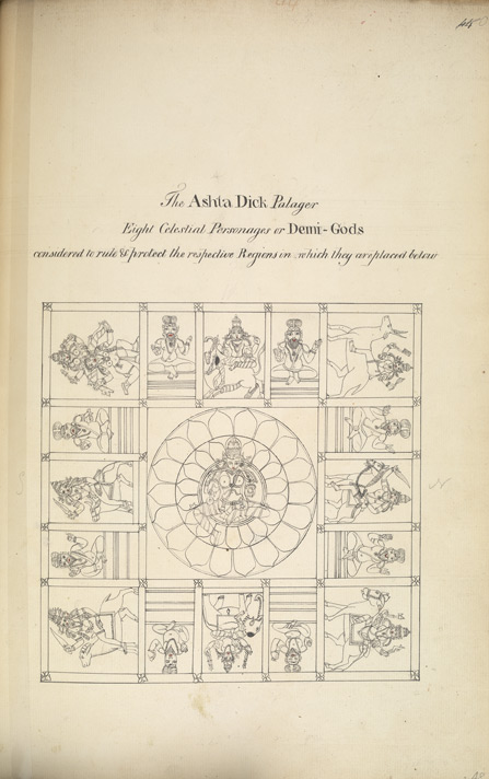 """Square diagram showing """"the Ashta Dick Palager. Eight celestial personages or Demi-Gods considered to rule & protect the respective regions in which they are placed before"""